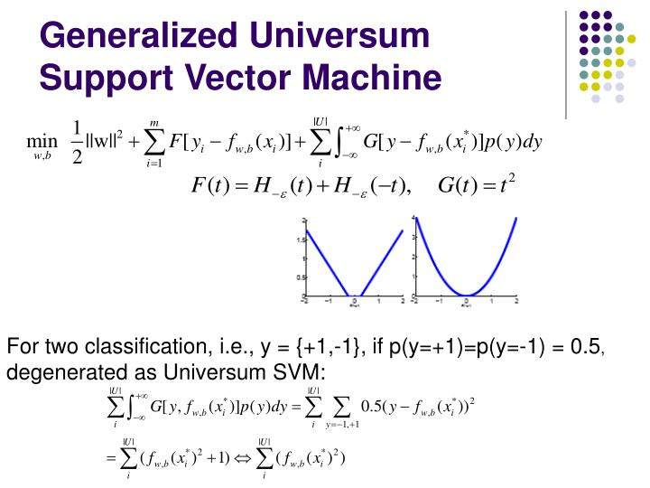 Generalized Universum Support Vector Machine