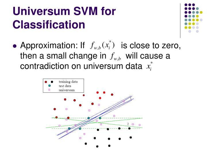 Universum SVM for Classification