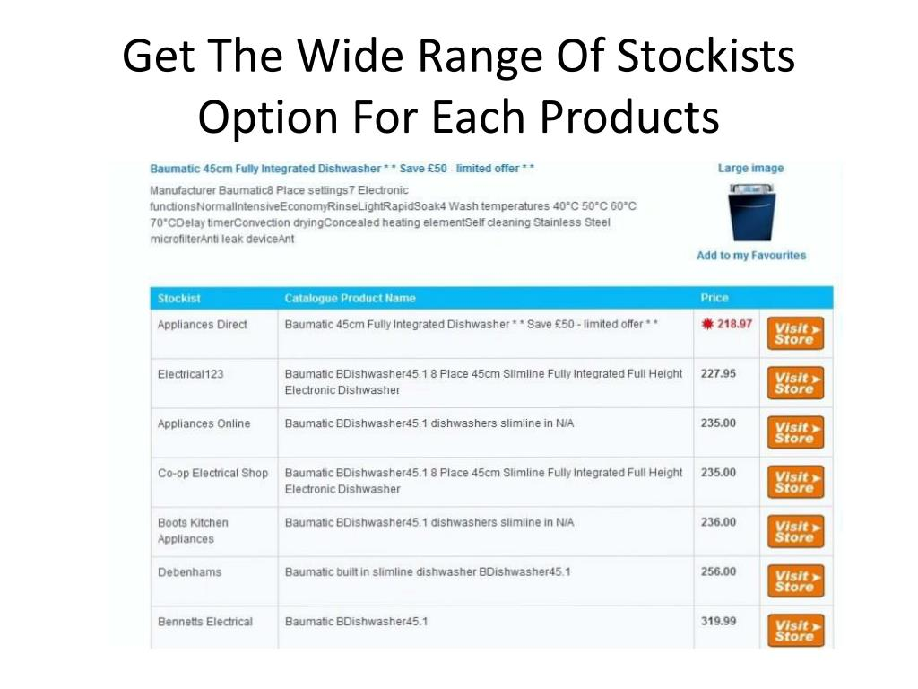 Get The Wide Range Of Stockists Option For Each Products