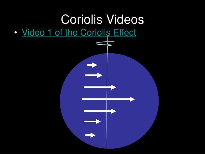 Coriolis Videos