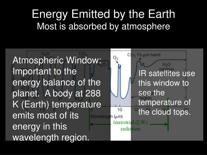 Atmospheric Window:
