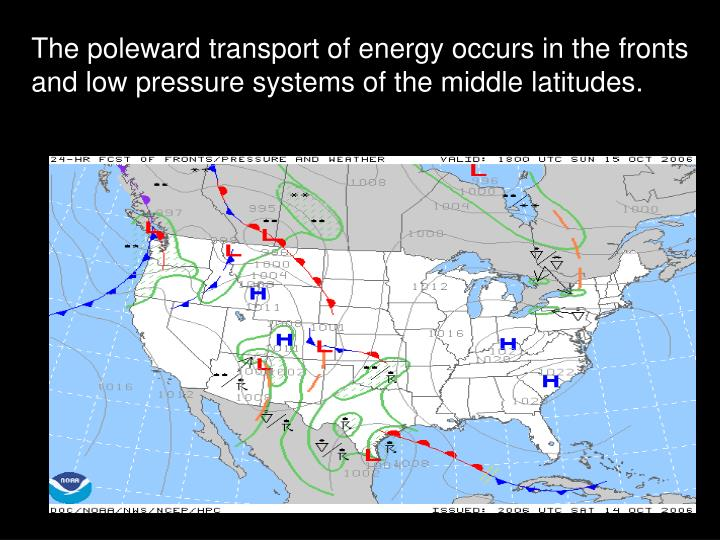 The poleward transport of energy occurs in the fronts and low pressure systems of the middle latitudes.
