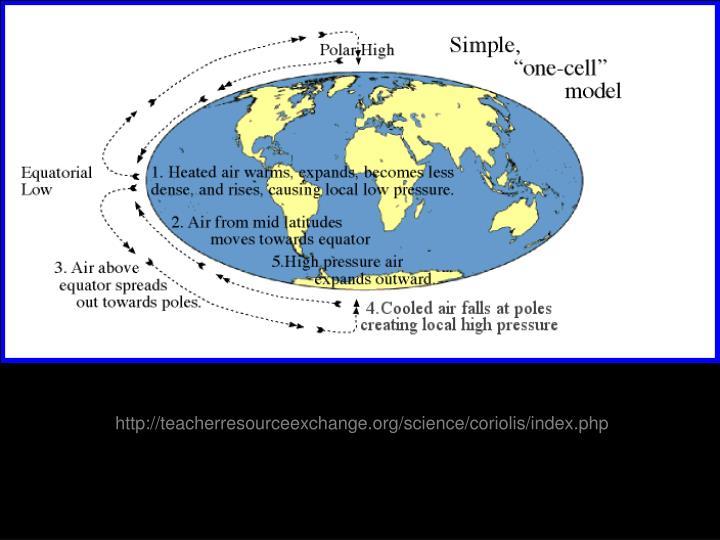 http://teacherresourceexchange.org/science/coriolis/index.php