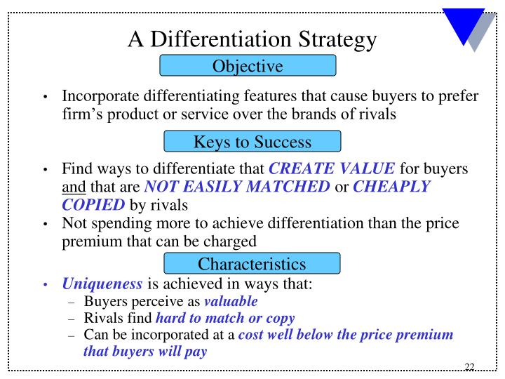 Incorporate differentiating features that cause buyers to prefer firm's product or service over the brands of rivals