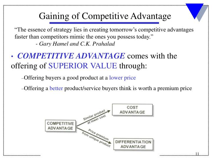 Gaining of Competitive Advantage