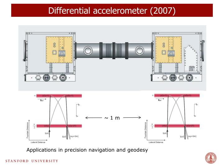 Differential accelerometer (2007)