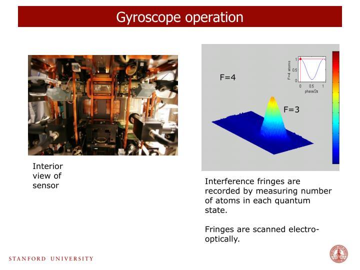 Gyroscope operation