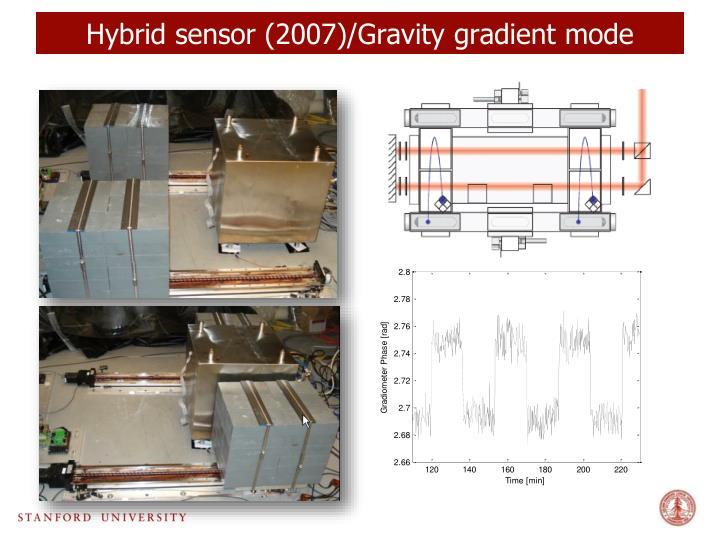 Hybrid sensor (2007)/Gravity gradient mode