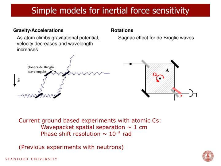 Simple models for inertial force sensitivity