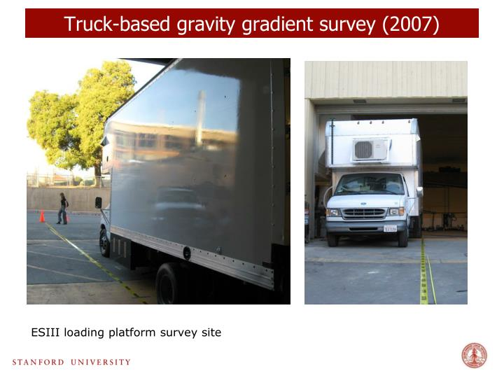 Truck-based gravity gradient survey (2007)