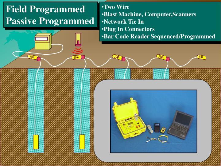 Field Programmed