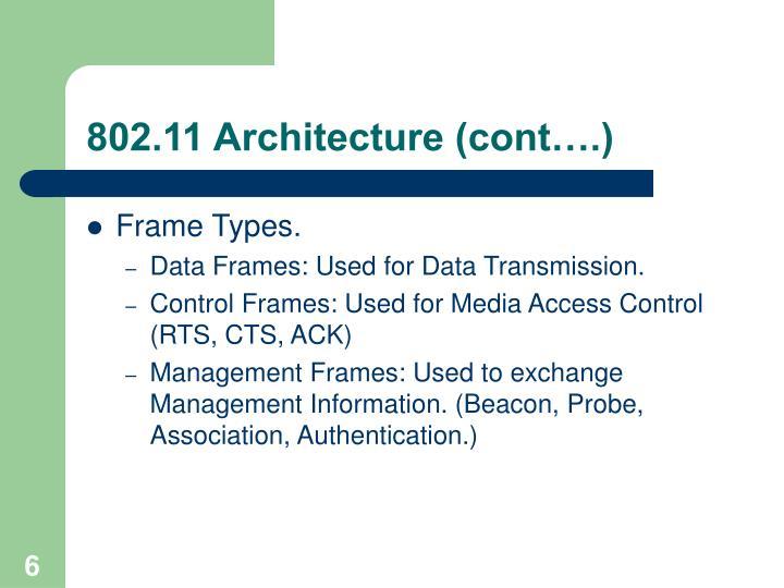 802.11 Architecture (cont….)