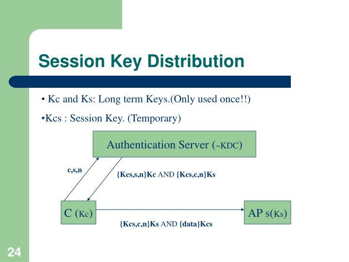 Session Key Distribution
