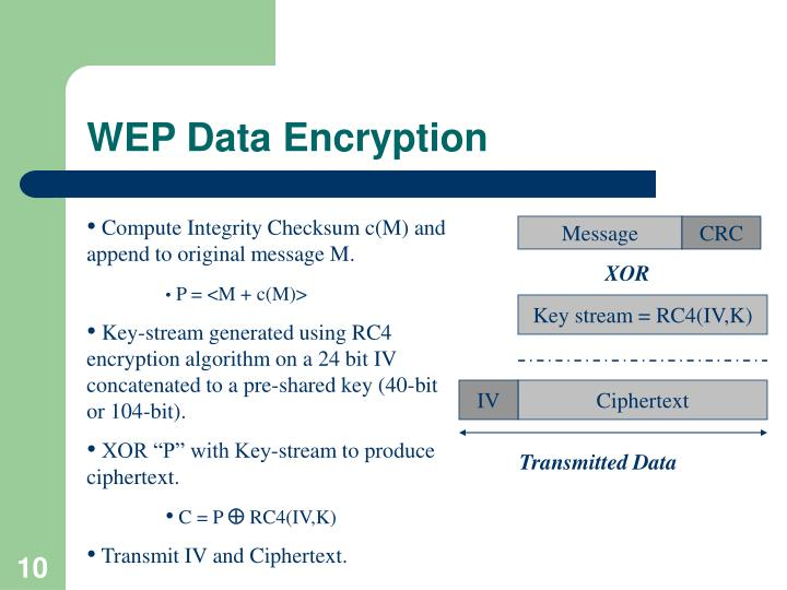 WEP Data Encryption