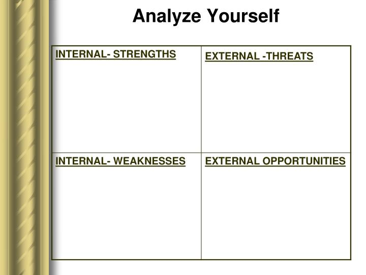 Analyze Yourself