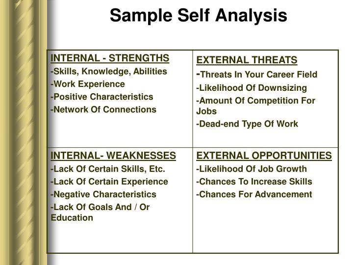 Sample Self Analysis