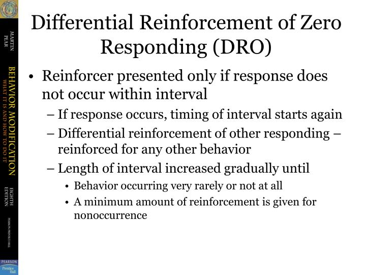 Differential Reinforcement of Zero Responding (DRO)