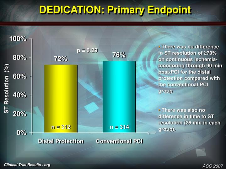 DEDICATION: Primary Endpoint