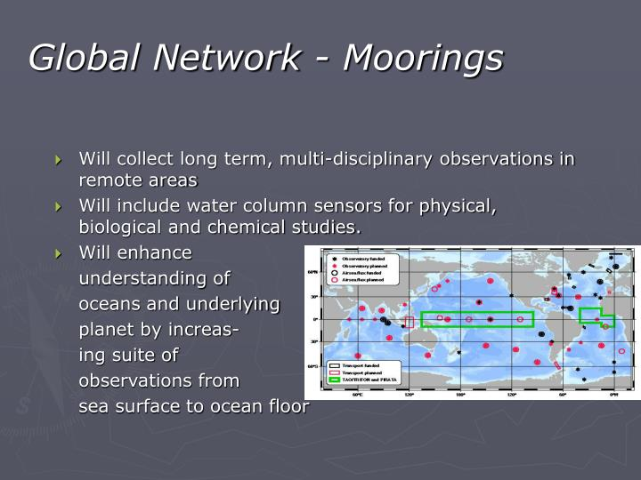 Global Network - Moorings