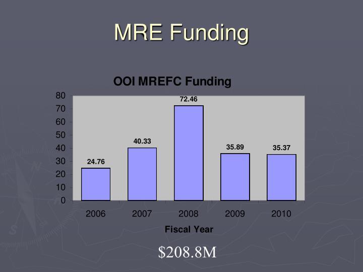 MRE Funding