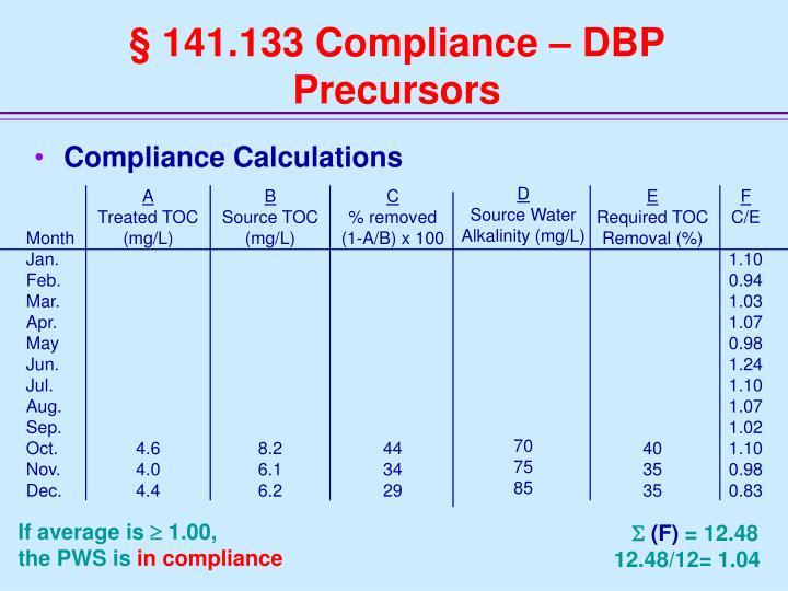 § 141.133 Compliance – DBP Precursors