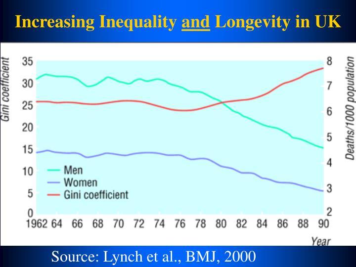 Increasing Inequality