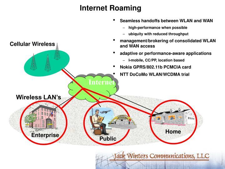 Internet Roaming