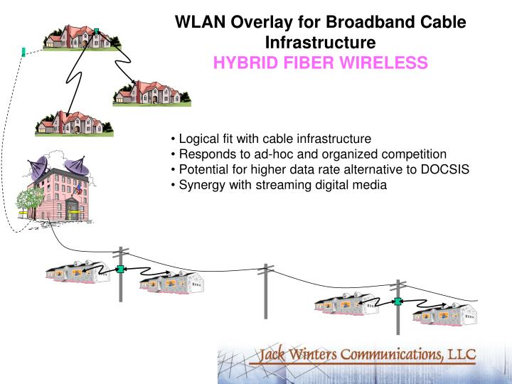 WLAN Overlay for Broadband Cable Infrastructure