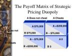 the payoff matrix of strategic pricing duopoly