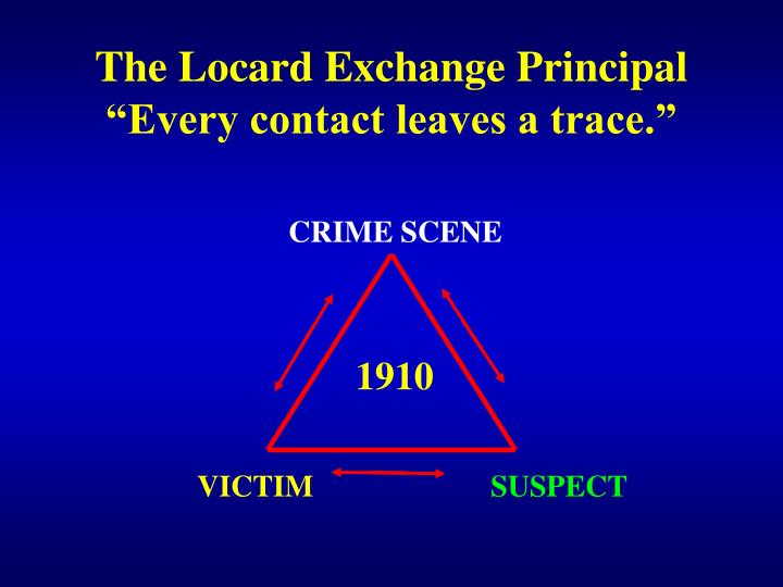 The locard exchange principal every contact leaves a trace