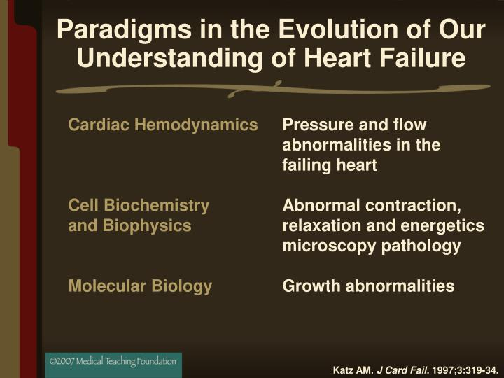 Paradigms in the Evolution of Our Understanding of Heart Failure