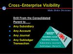 cross enterprise visibility
