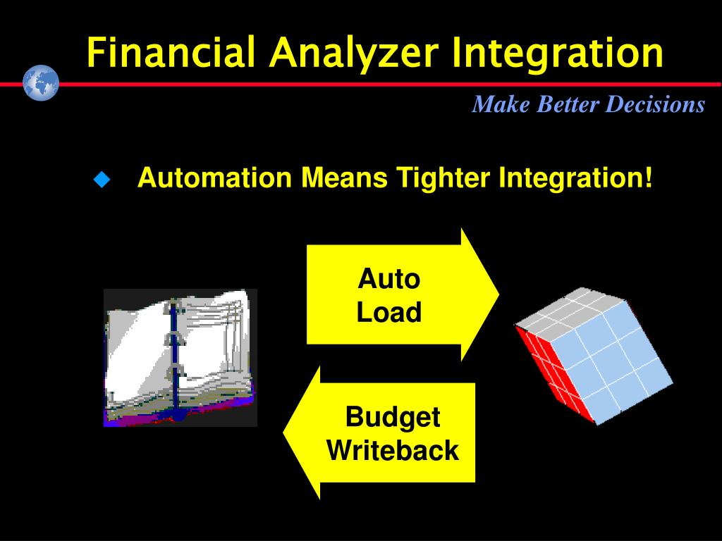 Financial Analyzer Integration