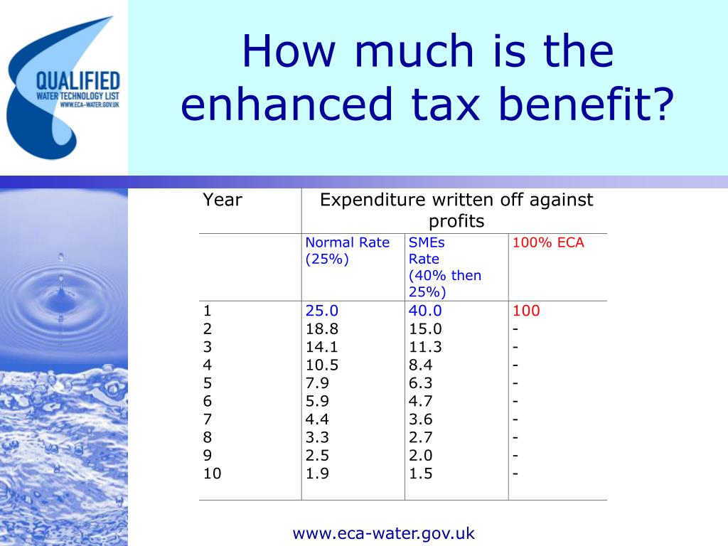 How much is the enhanced tax benefit?