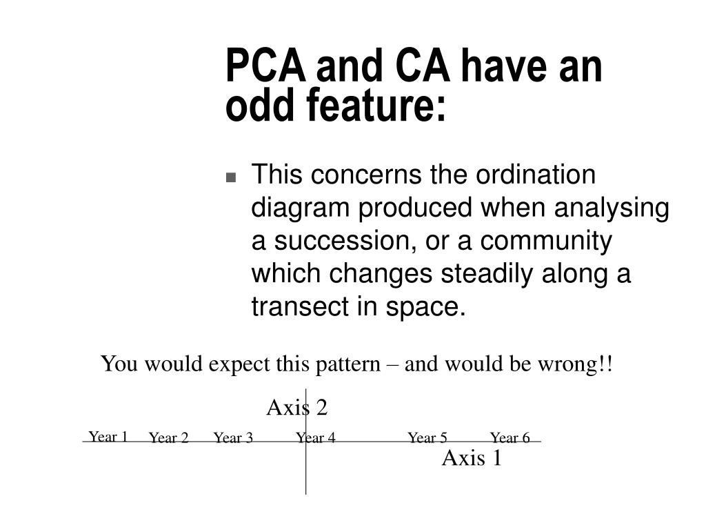 PCA and CA have an odd feature: