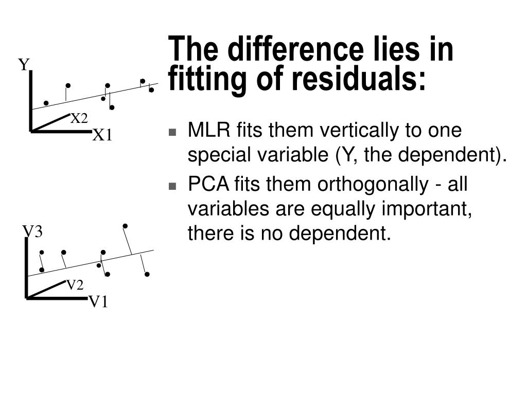 The difference lies in fitting of residuals: