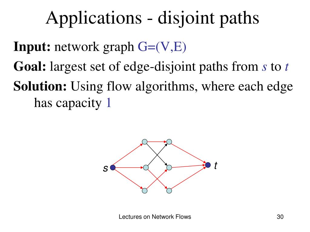 Applications - disjoint paths