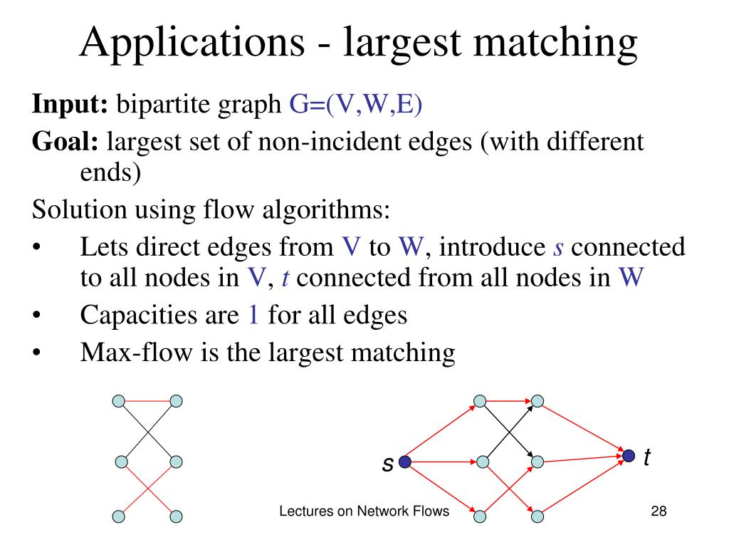 Applications - largest matching