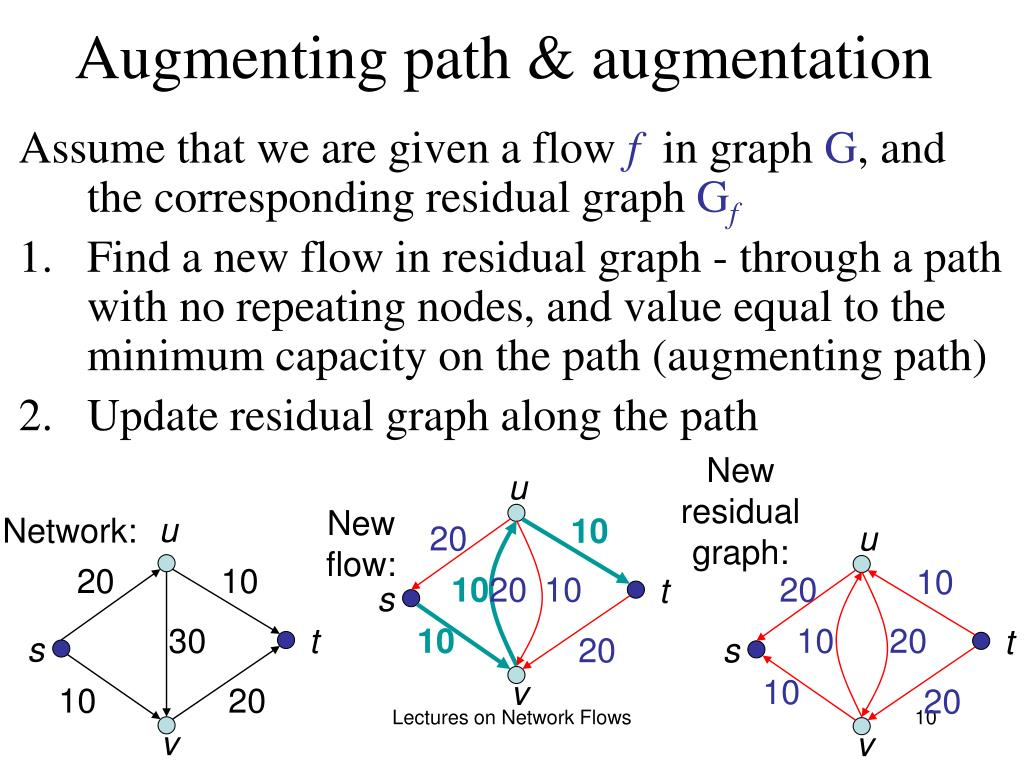 Augmenting path & augmentation