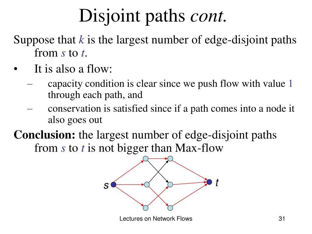 Disjoint paths