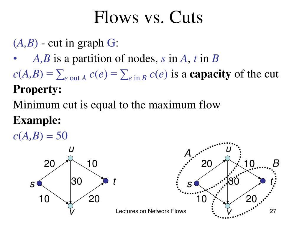 Flows vs. Cuts