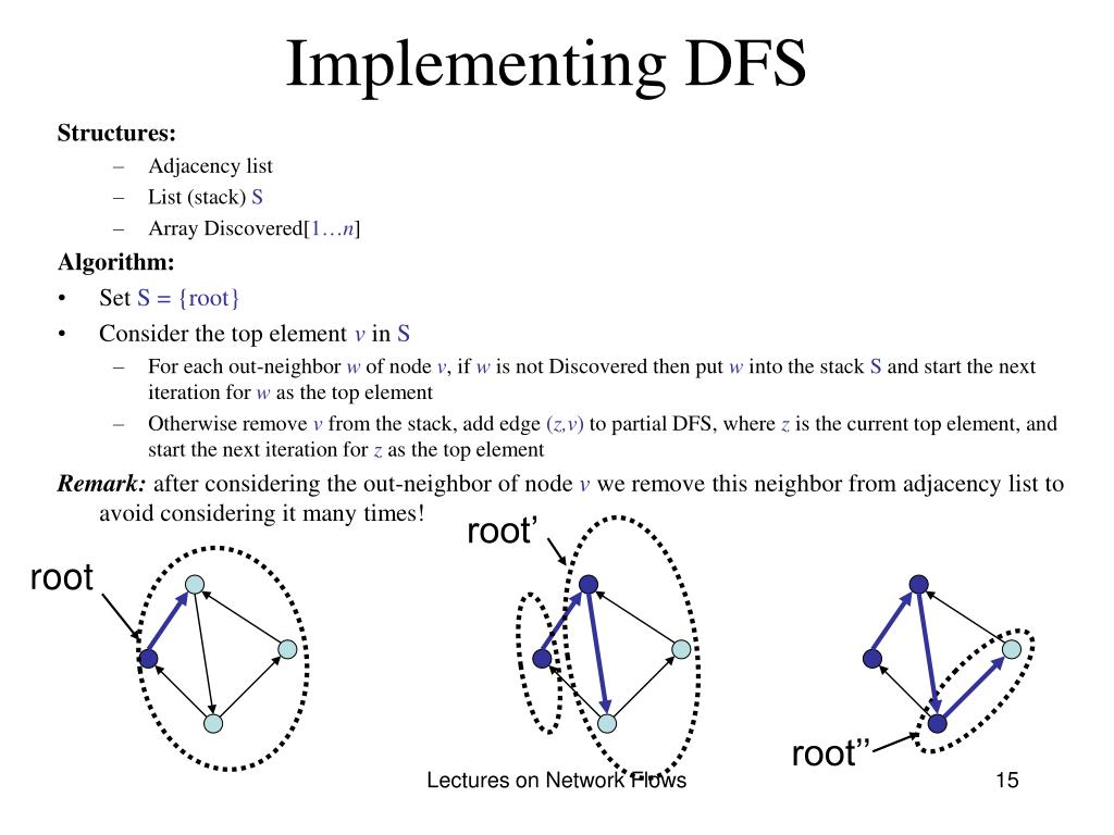 Implementing DFS
