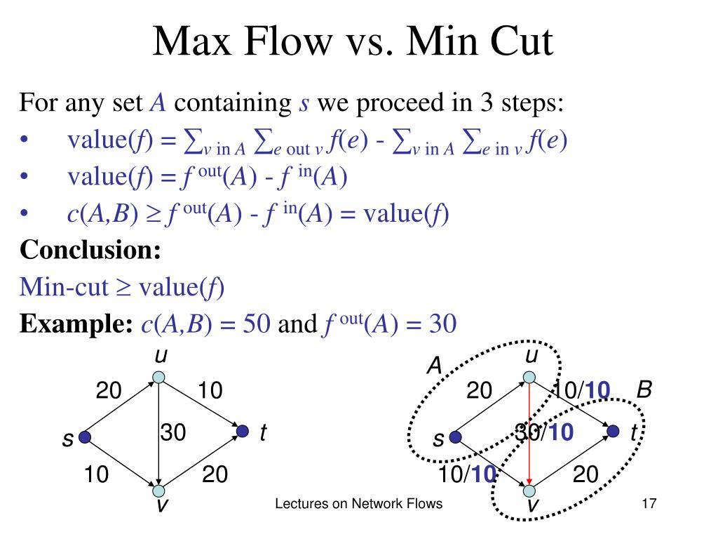 Max Flow vs. Min Cut
