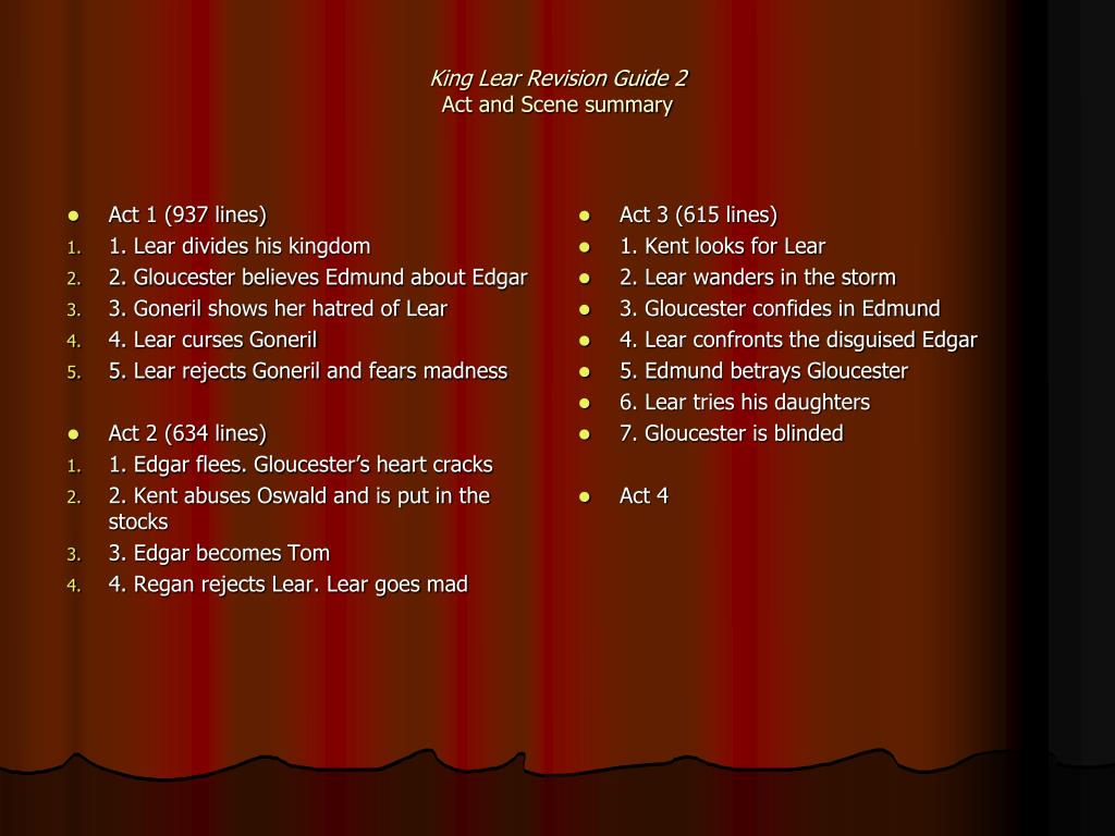 King Lear Revision Guide 2