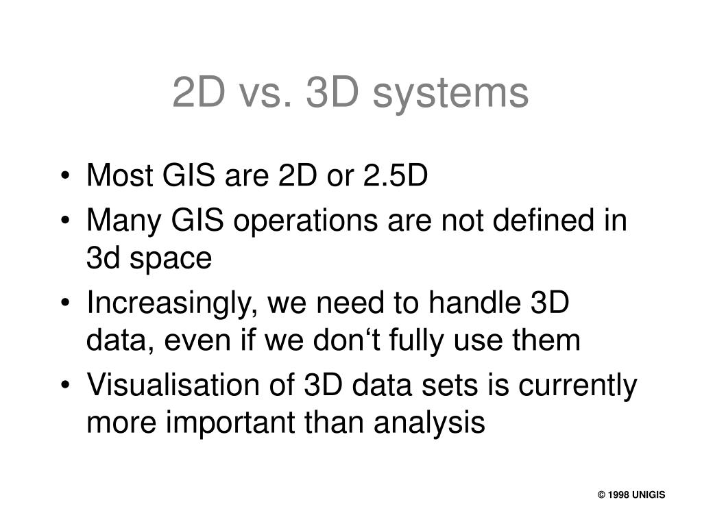 2D vs. 3D systems