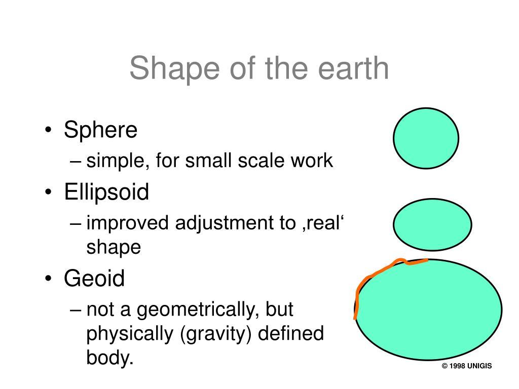 Shape of the earth