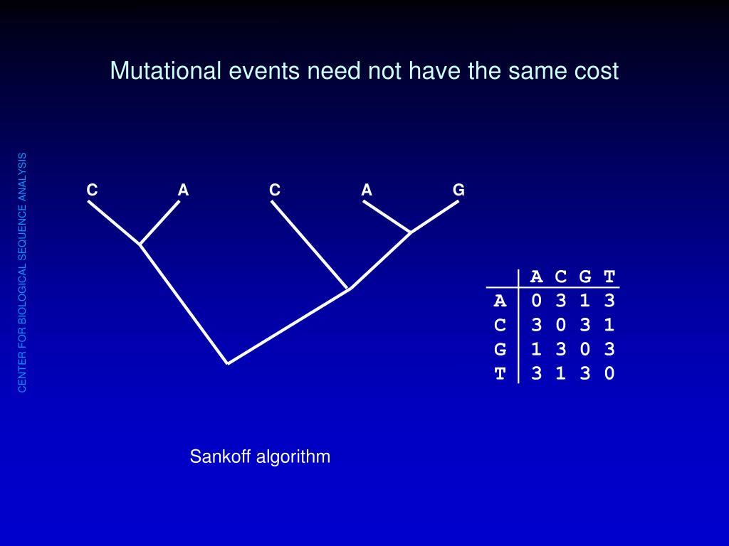 Mutational events need not have the same cost