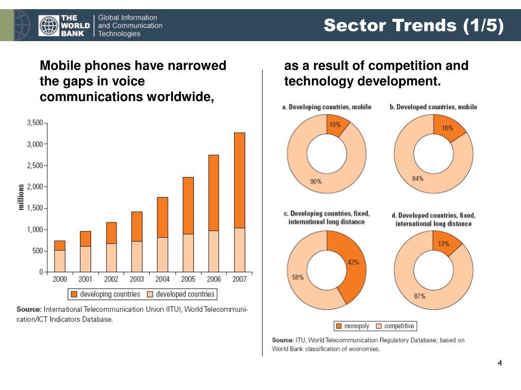 Sector Trends (1/5)