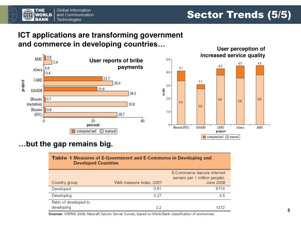 Sector Trends (5/5)
