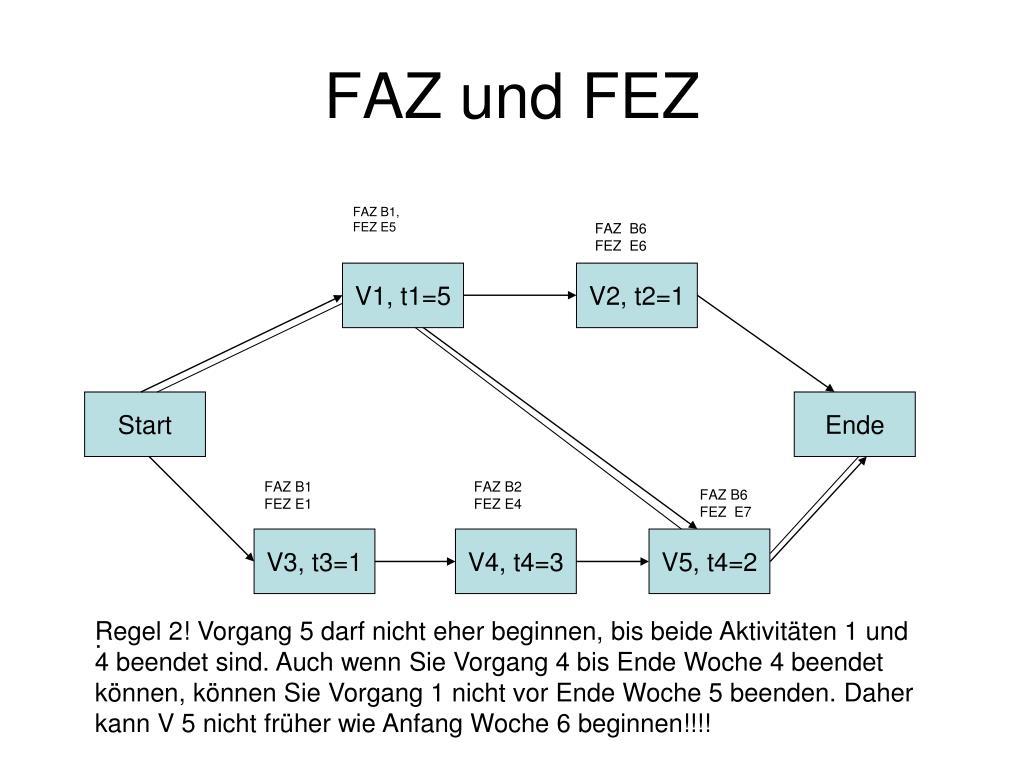 FAZ und FEZ